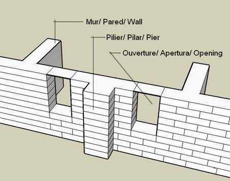 Openings In Walls